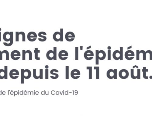 Premiers signes de ralentissement de l'épidémie en France depuis le 11 août